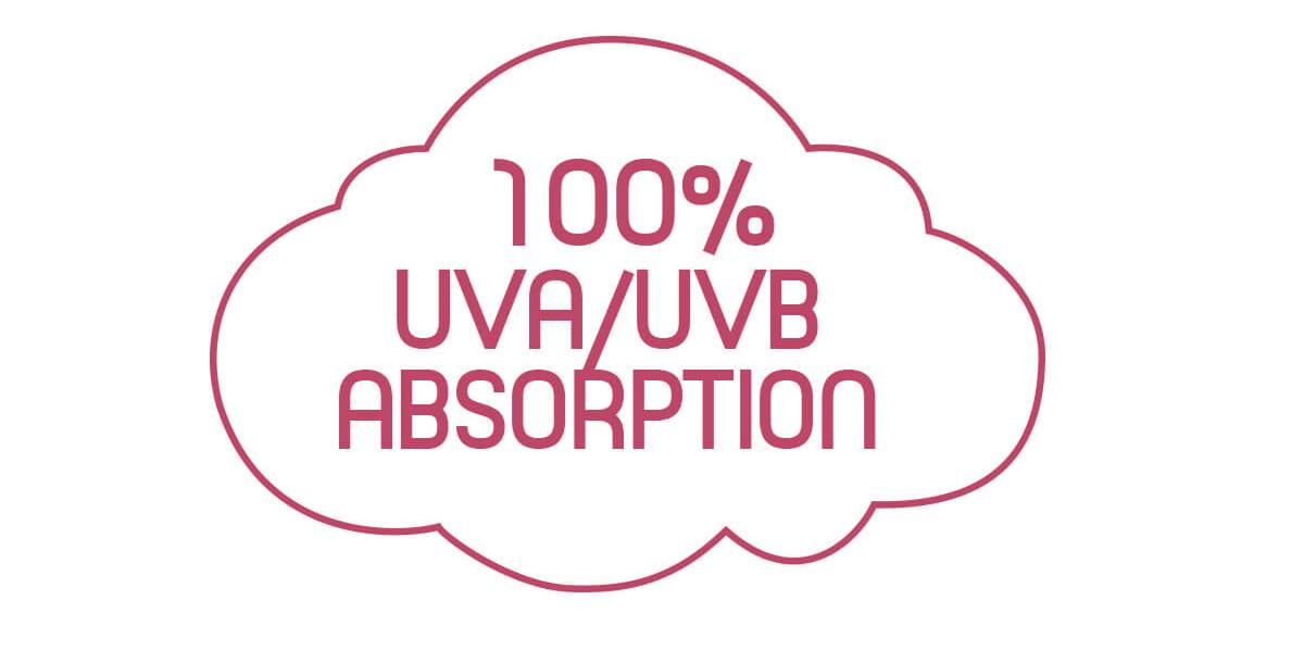 Kính mát chống tia UV Chicco 24M+ Tráng gương – Xanh Navy