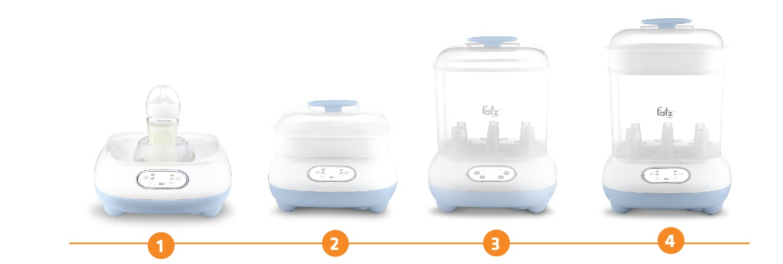 Máy tiệt trùng sấy khô hâm sữa điện tử 4 trong 1 FatzBaby FB4910SL