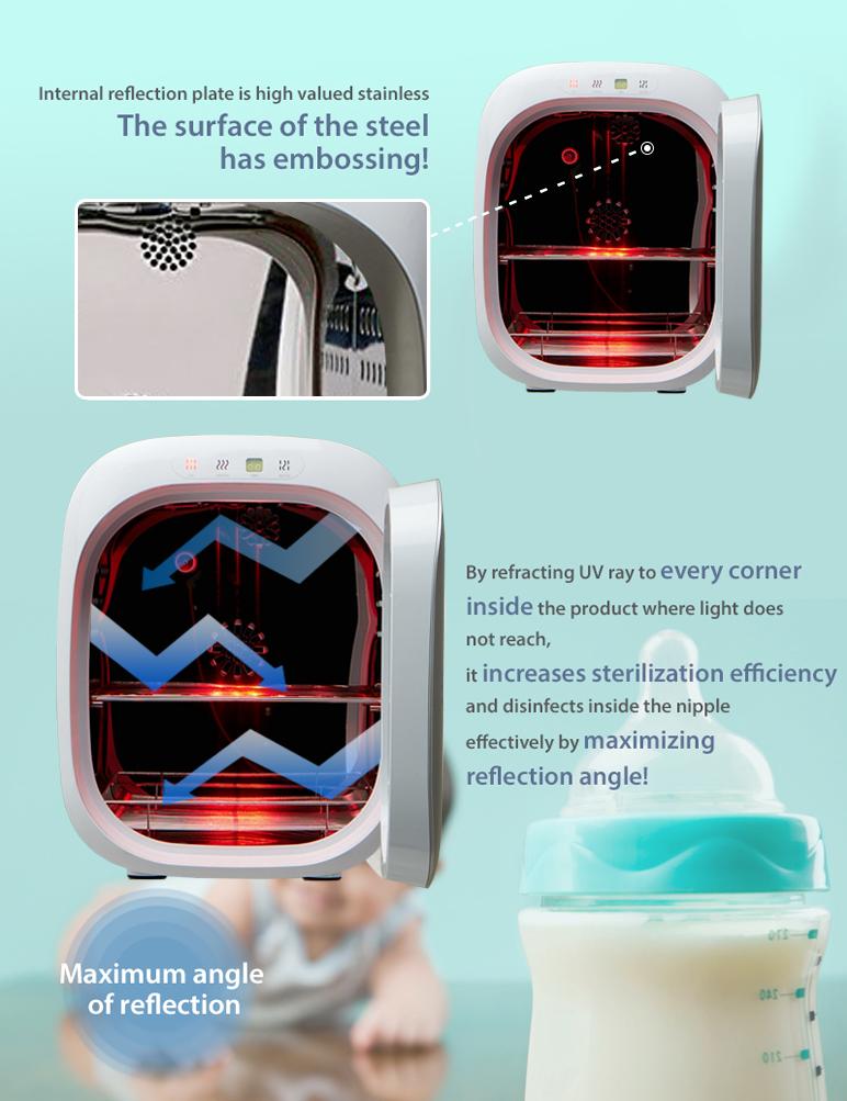 Máy tiệt trùng sấy khô khử mùi bằng tia UV Ecomom ECO-100 Pro - Màu Đỏ