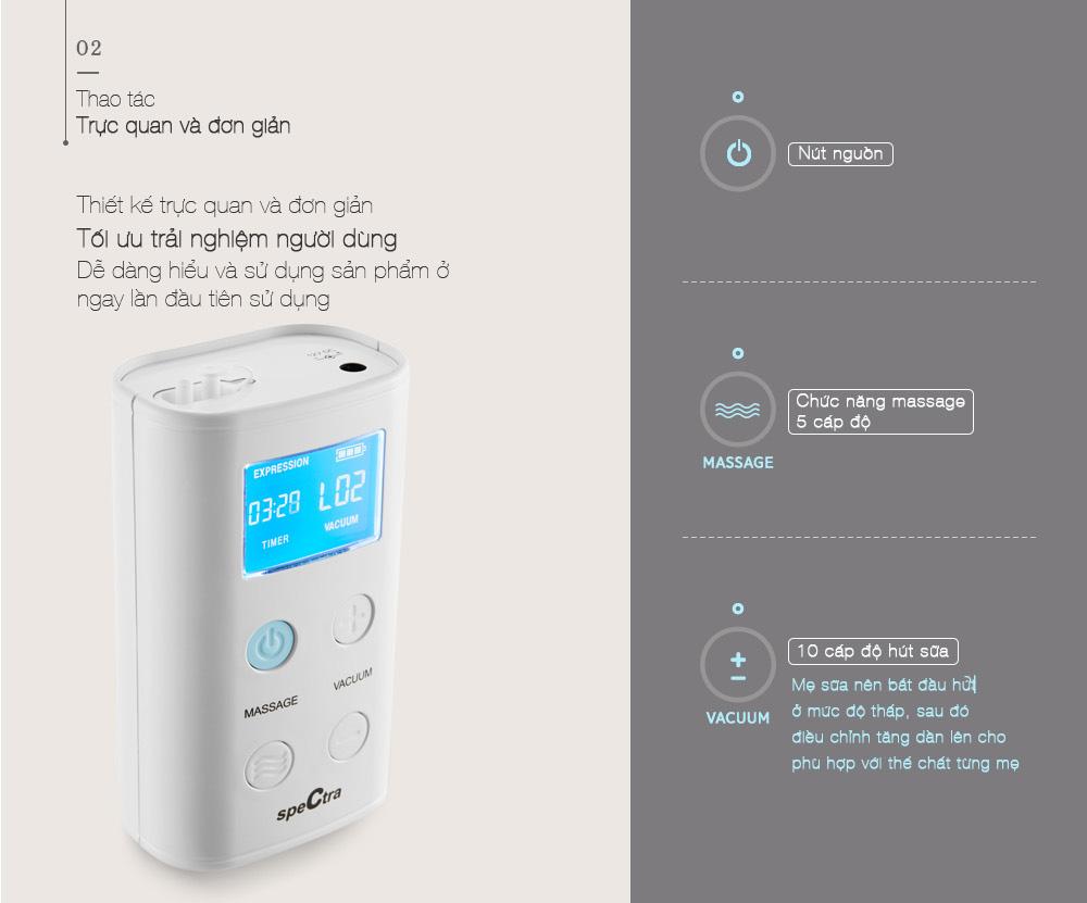 Máy hút sữa điện đôi Spectra 9 Plus