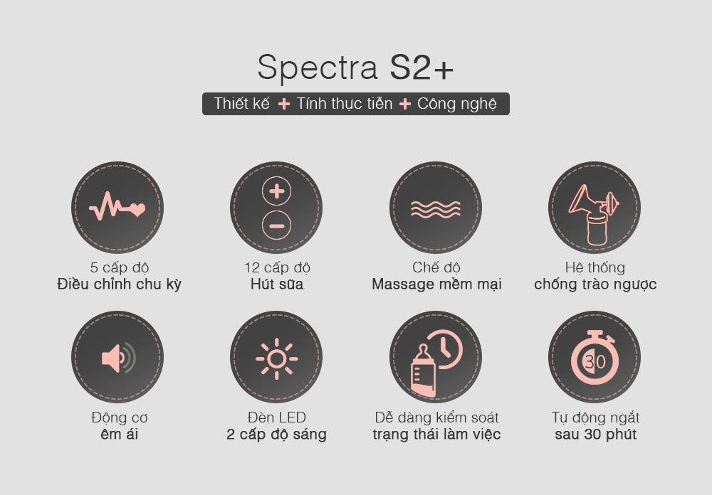 Máy hút sữa điện đôi Spectra S2 Plus