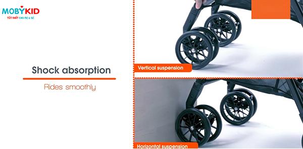 Review xe đẩy Combi NEYO - Phiên bản mới, sắc màu mới cho xe đẩy chống gù