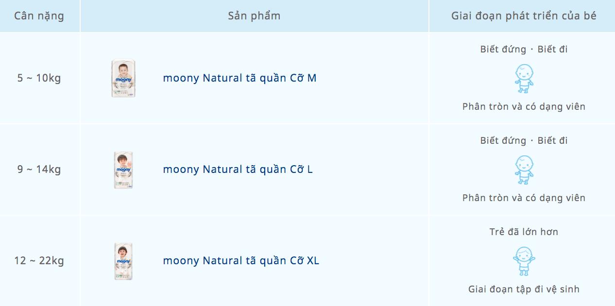 Bỉm - tã quần Moony Natural size L 36 miếng (9-14kg)