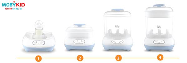Top 5 máy tiệt trùng bình sữa có sấy khô tốt nhất trong khoảng 1 - 3 triệu