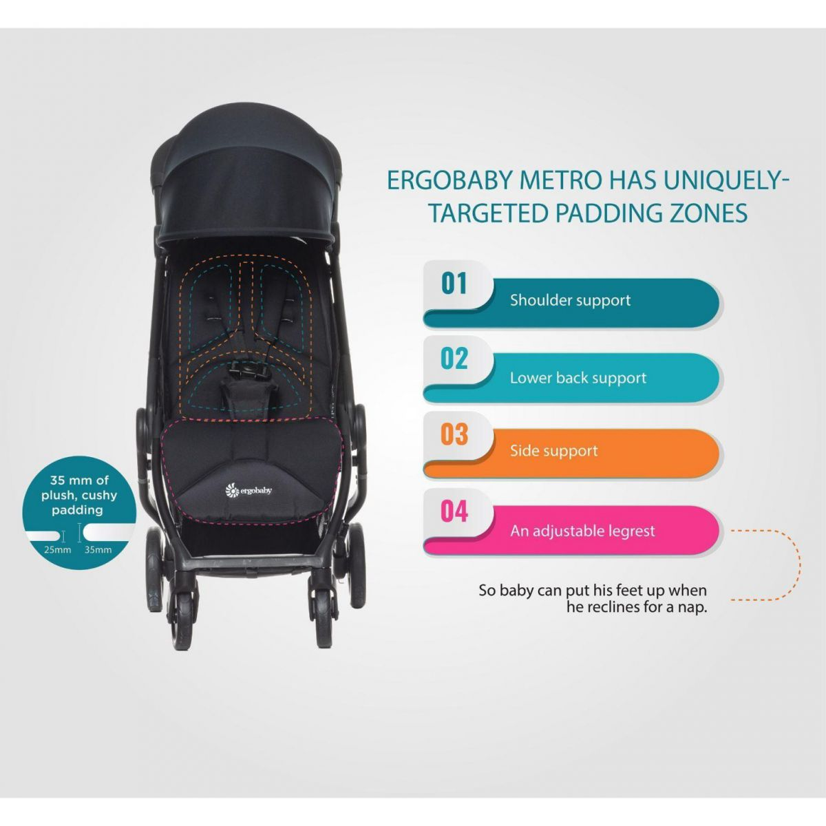 Xe đẩy Ergobaby Metro Compact City Stroller - Màu đen